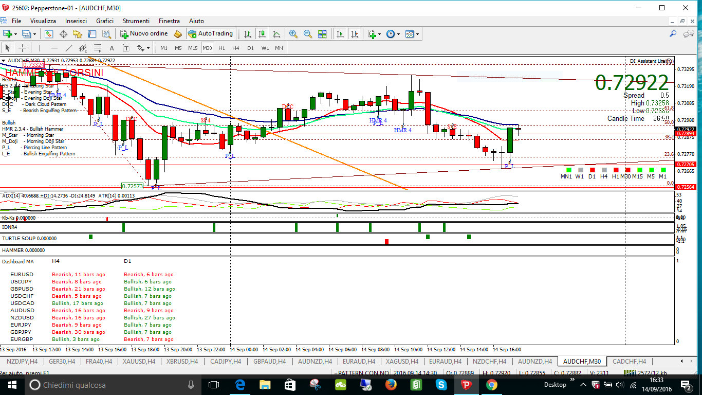 AUDCHF MIN 30 IN TRAILING STOP