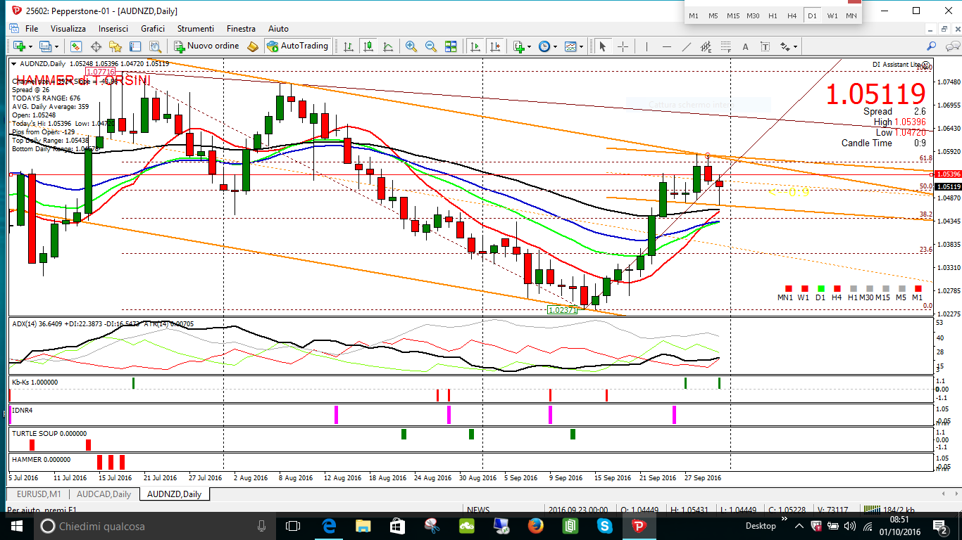 AUDNZD KEY BUY 30 SETT