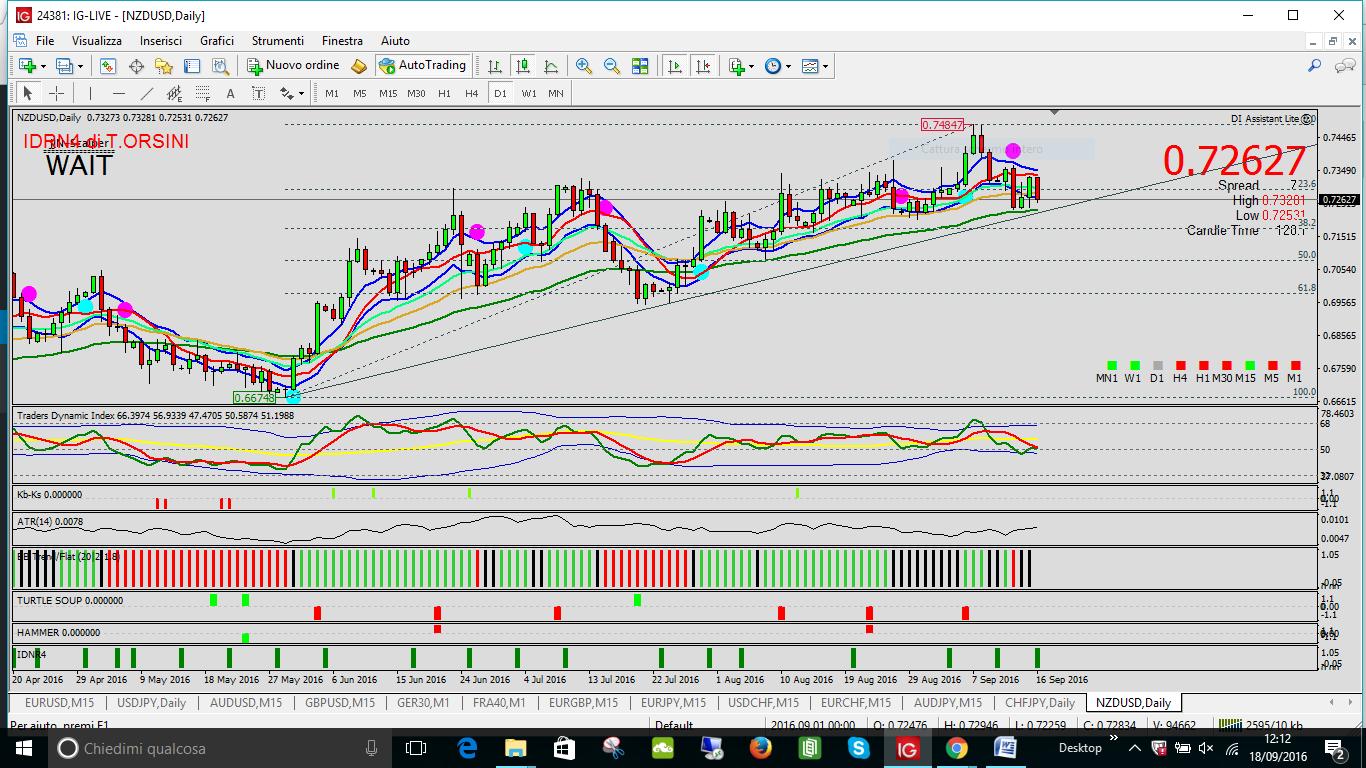 NZD USD IDNR4