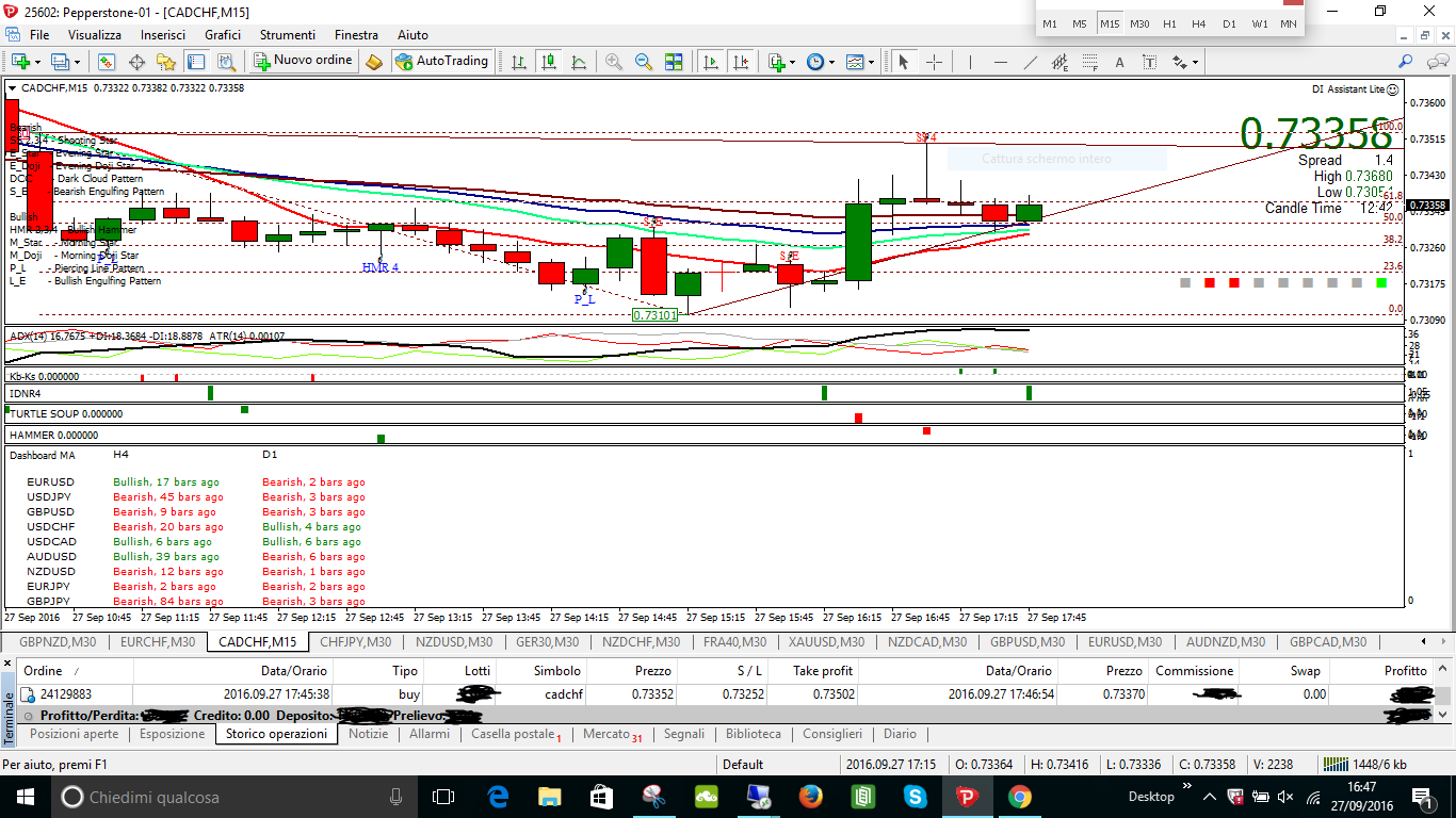 cadchf scalping min 15