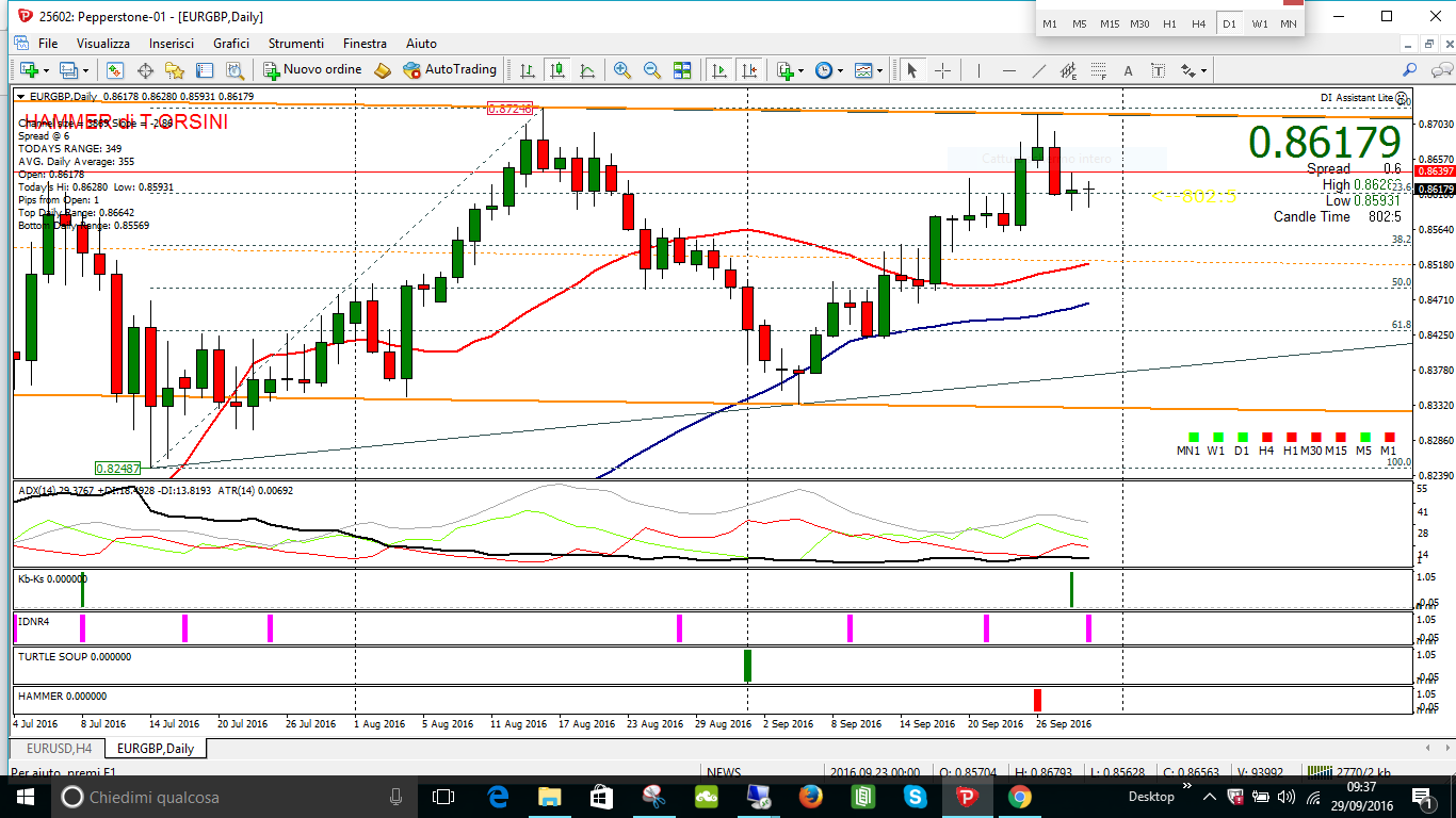 key buy eurgbp 28 sett