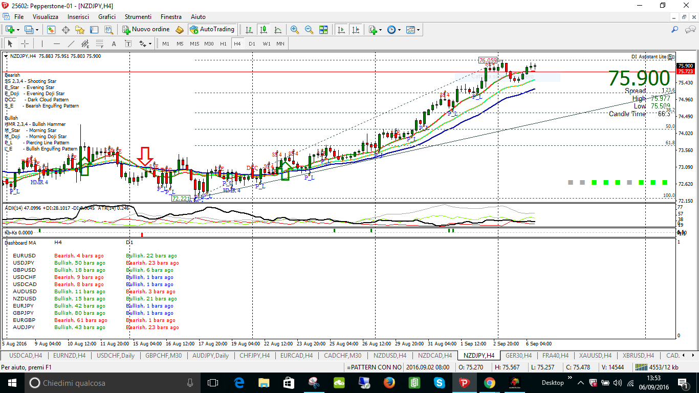 nzdjpy ora a take 75 900