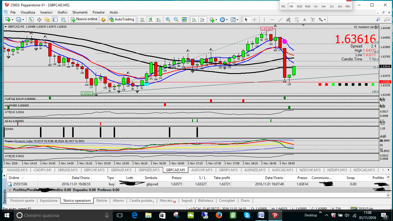 gbpcad-news-in-tp