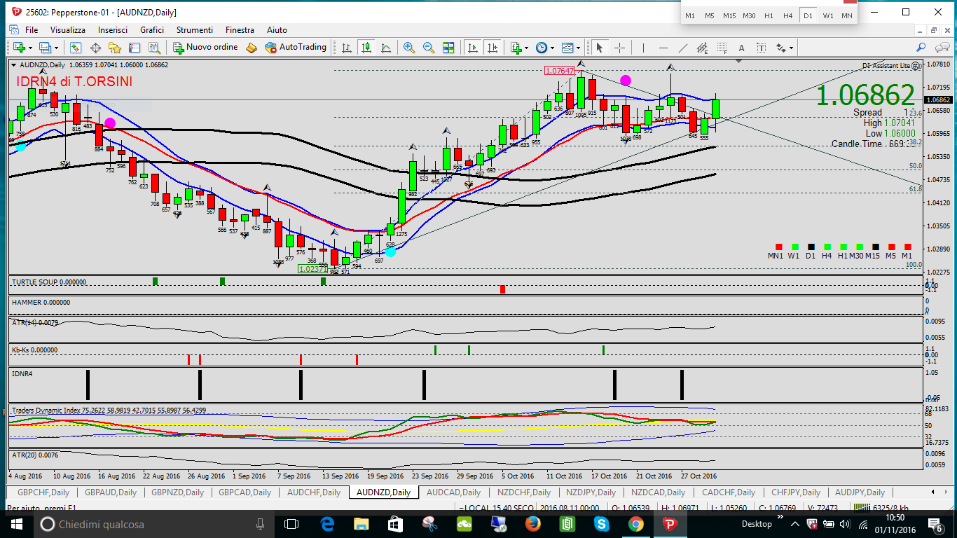 audnzd-perfetto-setup-local-barra