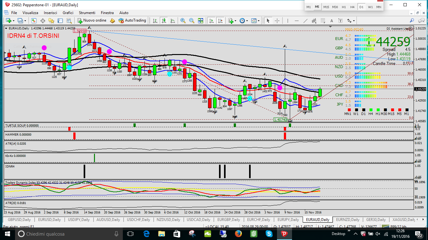 euraud-local-sell