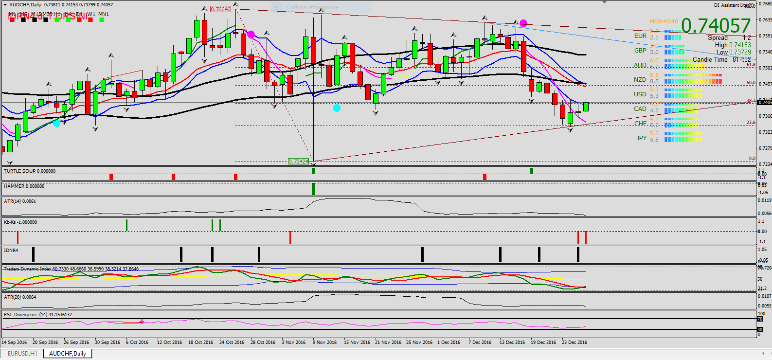 audchf-key-sell-e-idnr7