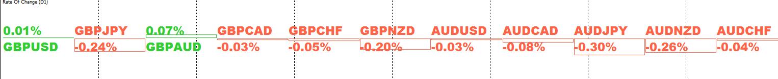 forzxa-aud-gbp