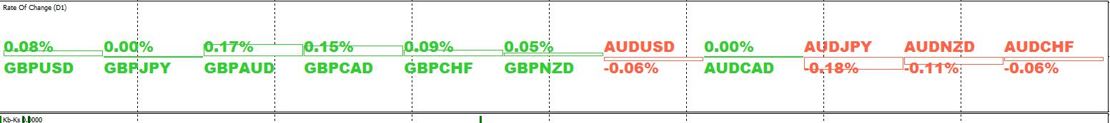 gbp-e-aud-forza