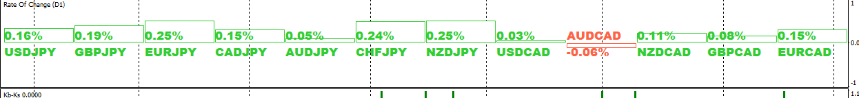 jpy-et-cad-forza