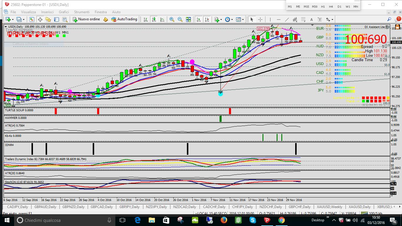 usdx-index-future