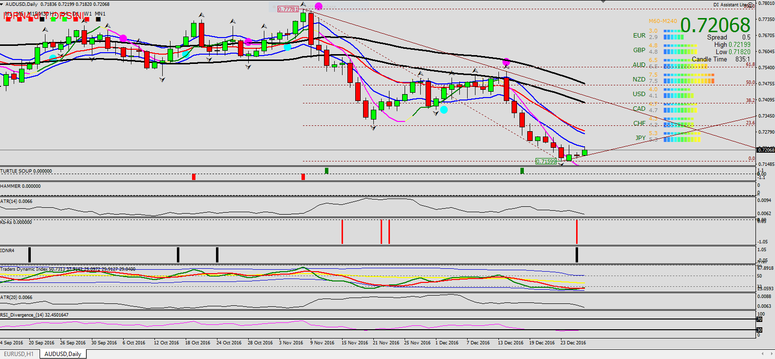 audusd-key-sell-e-idnr7