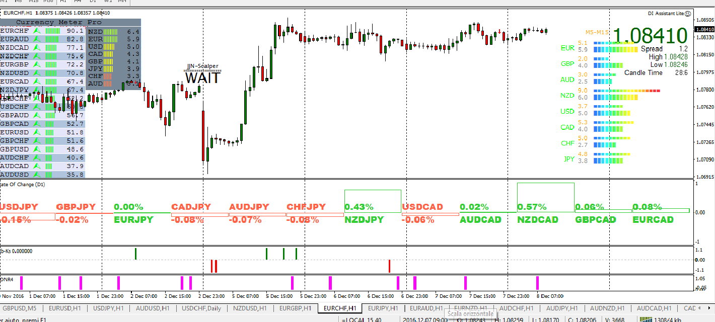 forza-jpy-et-cad