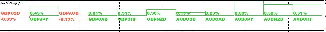 gbp-aud-forza