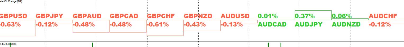 aud-gbp-forza