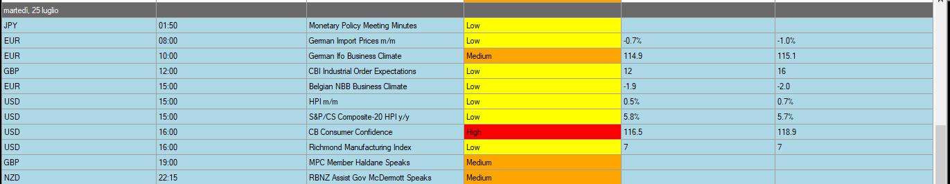 Analisi tecnica per il forex pdf