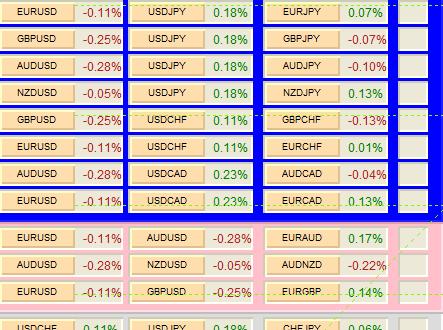 Per il 27 Ottobre 2017: Rappresentazione Grafica Alcuni Pattern Emersi Mercato Forex con Evidenza Forza e Debolezza Valute alla chiusura Daily del 26 Ottobre 2017
