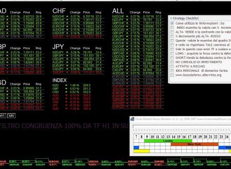 Per il g. 11 Maggio 2018: Analisi Tecnica Mercato Forex, Indici e Commodities con Patterns emersi e Evidenza Forza e Debolezza Valute alla chiusura Daily del 10 Maggio 2018