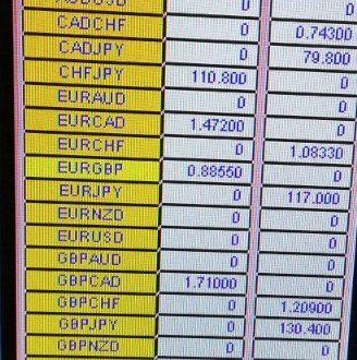 """Report """"Centralbank"""" dal 4 al 8 Novembre  e Analisi """"Centralbank"""" dal 11 al 15 Novembre 2019-Mercato Forex"""