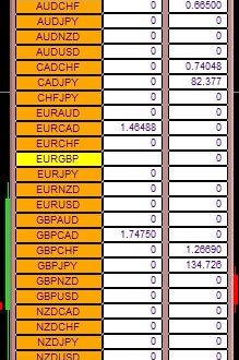 FOREX :Per la settimana dal 13 al 17 Gennaio  2020: Analisi  Centralbank solo con coppie con Swap a favore
